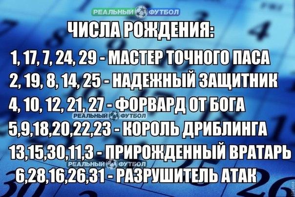 какое-то время дата рождения и счастливые числа установку