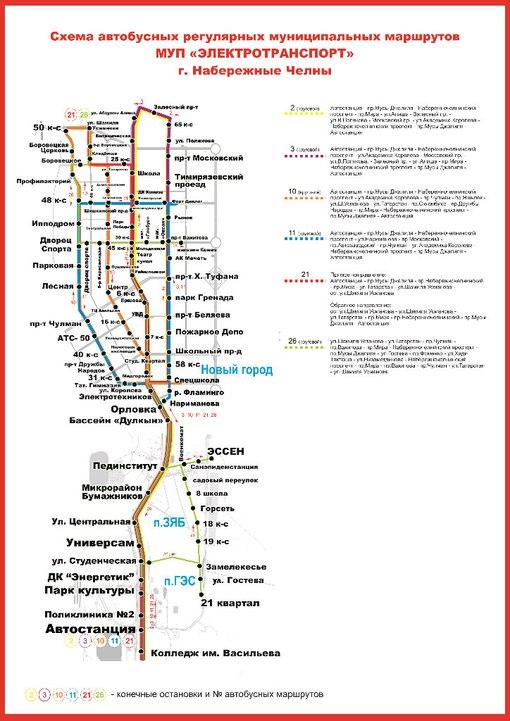 Схемы маршрутов (2015)