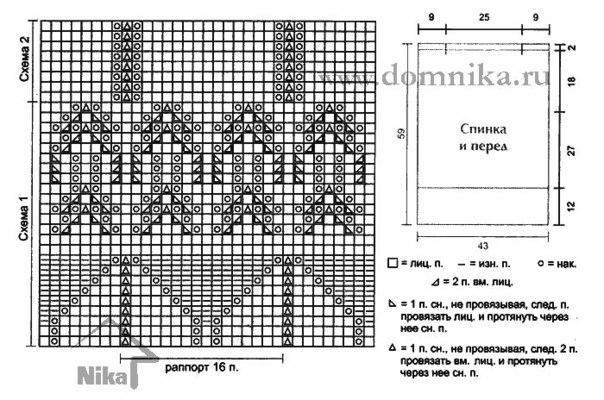Вязание спицами схемы ажурной каймы 80