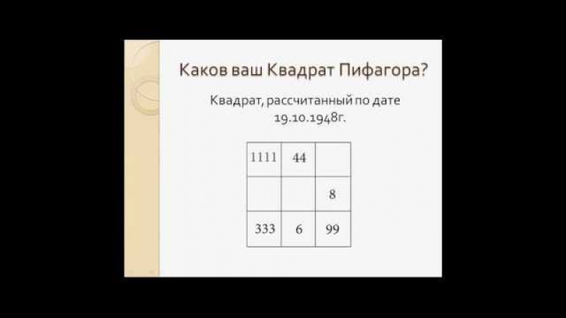 Квадрат Пифагора Характеристика единицы
