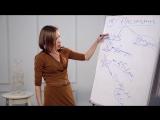 Мария Азаренок. Как начать бизнес.