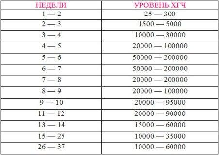 Характеристика анализа крови на гормоны медицинская справка форма 046-1, м.рязанск