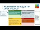 SWOT анализ Часть 3 Как писать выводы