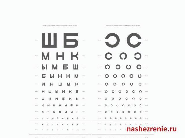 Упражнение Центральная фиксация для улучшения зрения