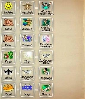 рецепты doodle alchemy