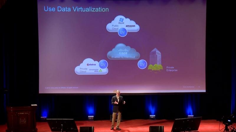 Звертаючись Можливості в реальність наші дані Технологія віртуалізації Бачення
