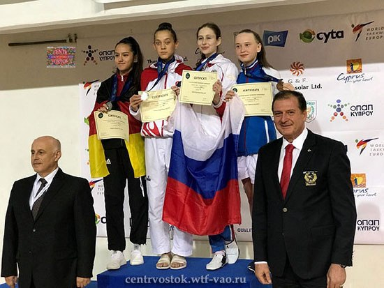 Junior-Female -42kg