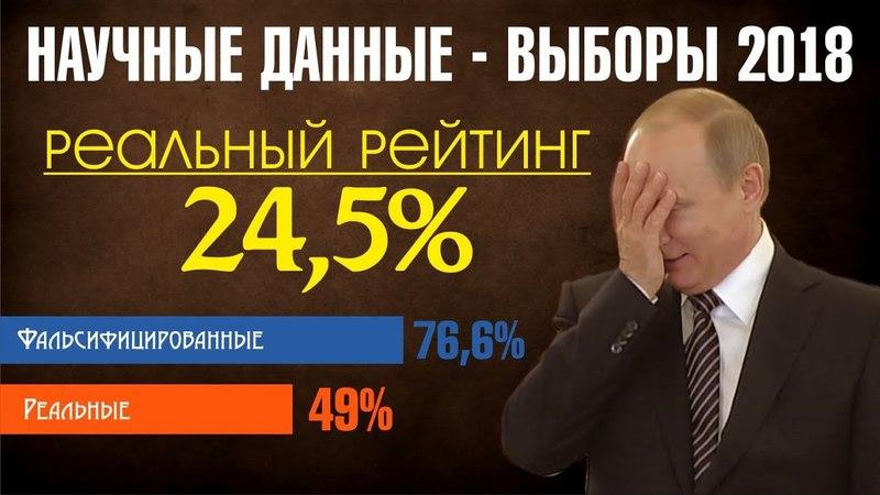 (3) Царь не настоящий. Данные С.Сулакшина - Поддержка Путина 24,5% - YouTube