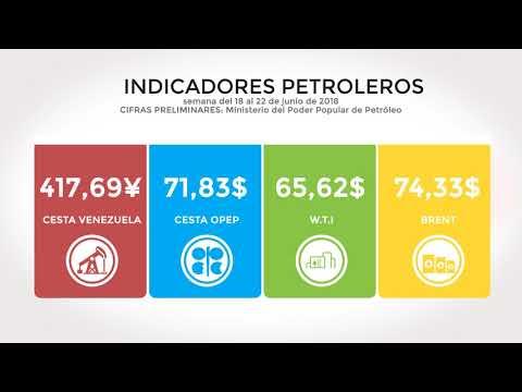 Indicadores petroleros semana del 18 al 22 de junio de 2018