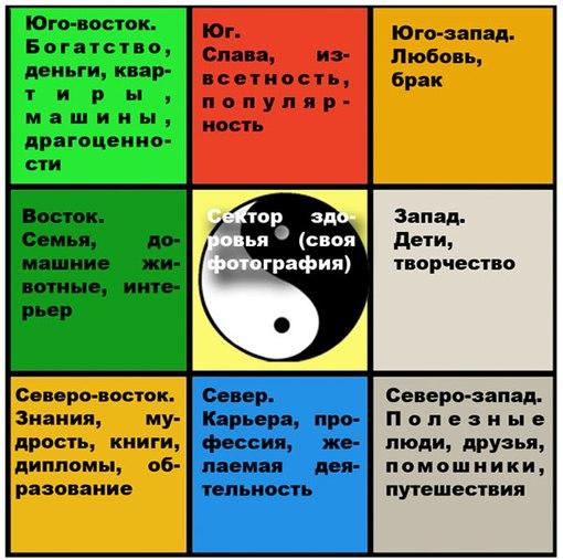 Как правильно сделать коллаж желаний фото - Water-Mart.Ru