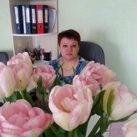 Анна Харланова