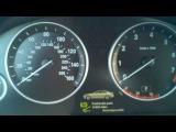 Bmw Service Reset 5 Series F10