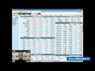 Юлия Корсукова. Украинский и американский фондовые рынки. Технический обзор. 15 декабря. Полную версию смотрите на www.teletrade.tv