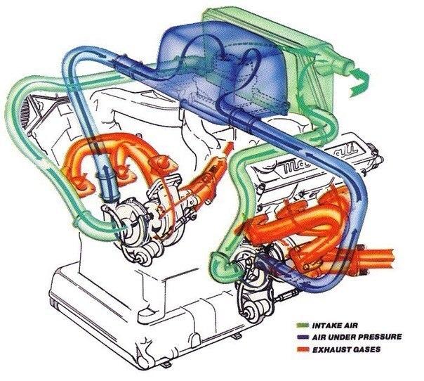 частности RRS V8 дизель)