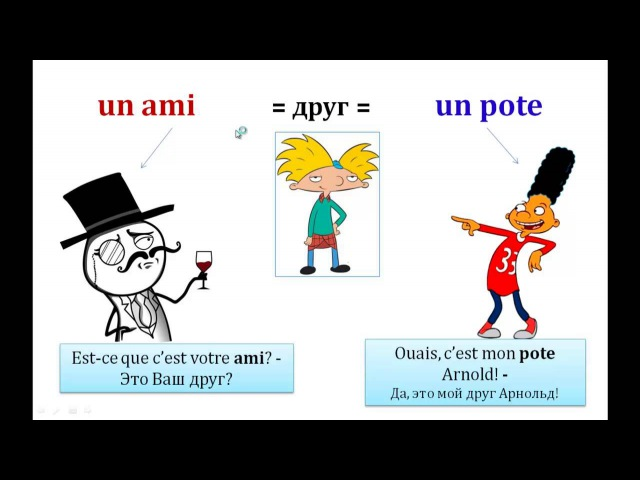Урок 85: Сленг. Разговорный французский / Argot. Langage familier