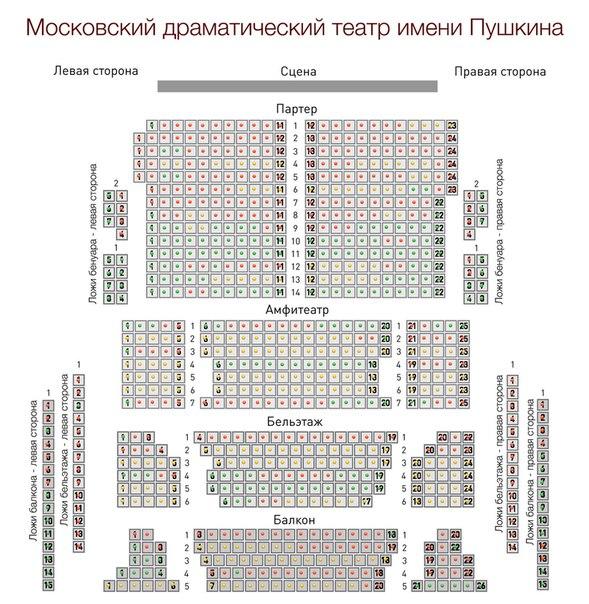 Театр им. Пушкина (схема зала)