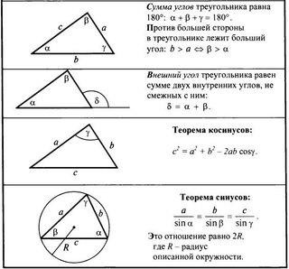 занятие по математике в средней группе