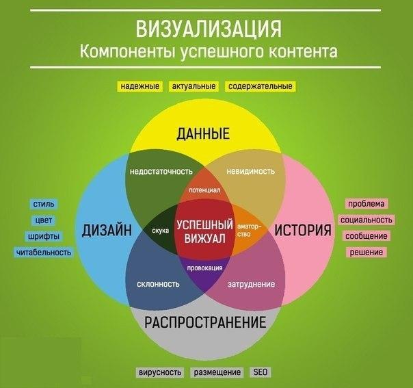 Фото №356738179 со страницы Анны Щекаевой
