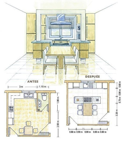 Дизайн для drupal