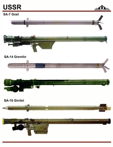 Советские и российские гранатомёты. Забирай арсенал на стену