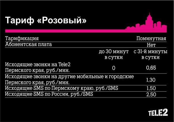 Секс казахстан intitle datalife engine printable version