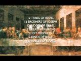 Христианство - Самый великий обман. ШОК  Дух времени Ч.1