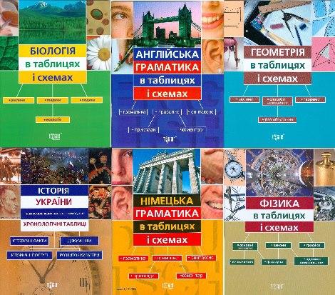 Геометрія в таблицях і схемах