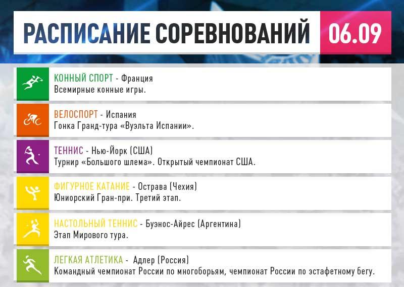 Расписание Спортивных Событий Казань