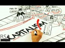 RSA ANIMATE: Crises of Capitalism