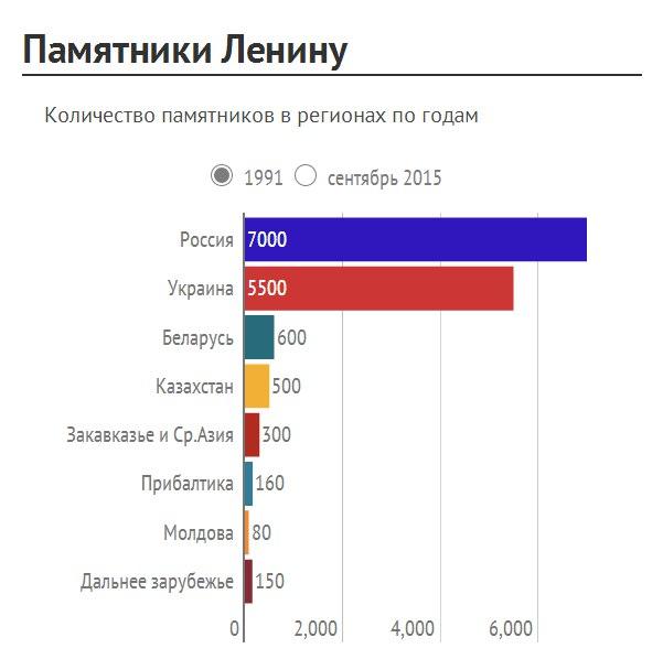 785 высокопоставленных чиновников уволены в порядке люстрации, - Яценюк - Цензор.НЕТ 6271