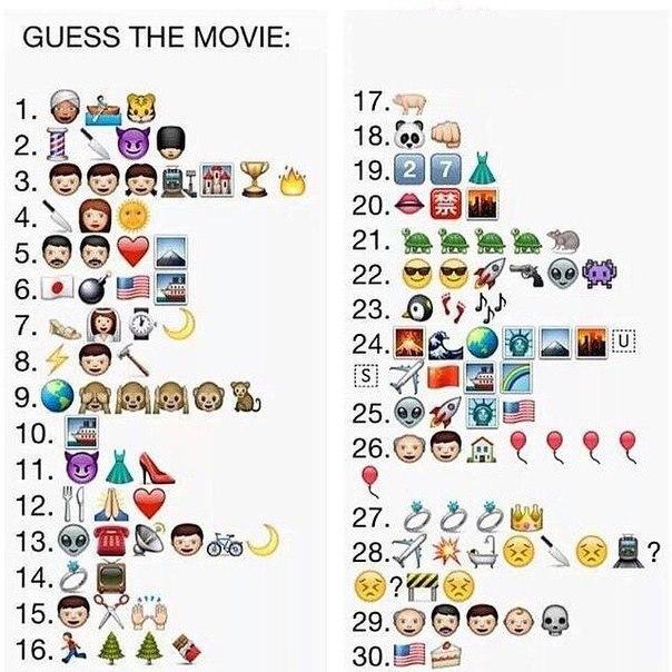 Давайте угадывать фильмы