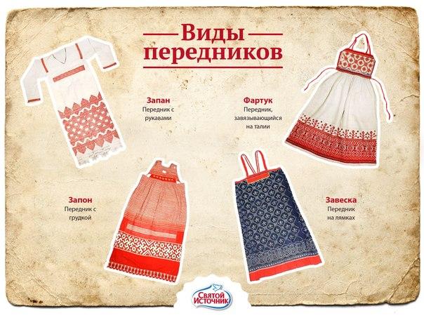 Элементы Женского Русского Народного Костюма Доставка