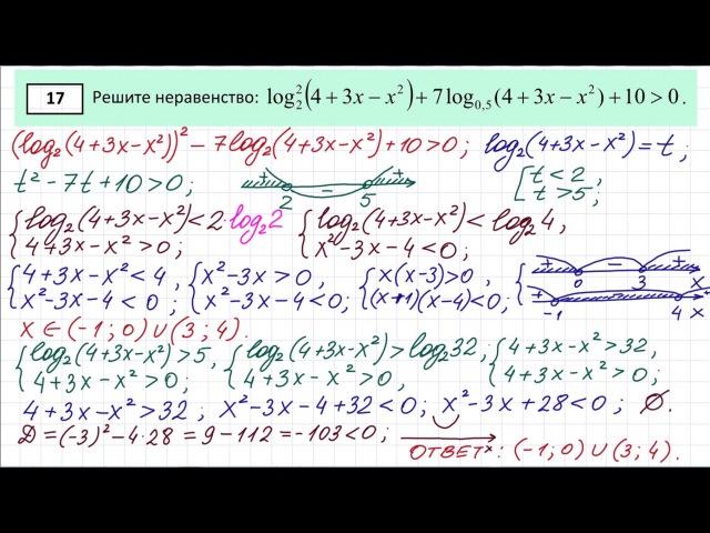 Задание 15 Досрочный ЕГЭ по математике 36