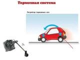 Устройство тормозной системы автомобиля