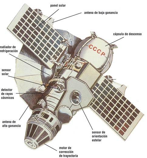 """15 декабря (1970 года) - АМС """"Венера-7"""". Первая в истории мягкая посадка на Венеру V8Ktuf_vVIk"""
