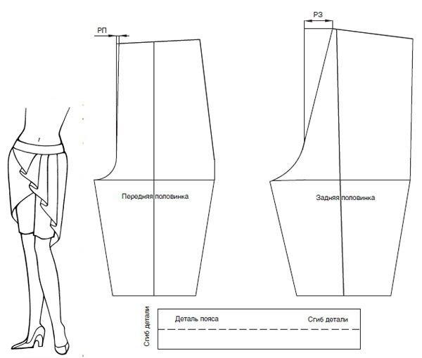 Выкройка шорты с запахами