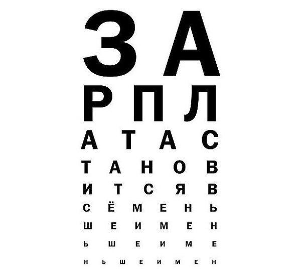 Таблица проверки зрения для