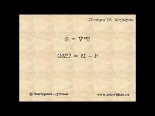 Лекция15. Астрологические формулы событий