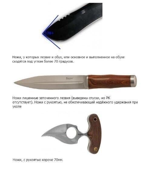 признаки холодного оружия