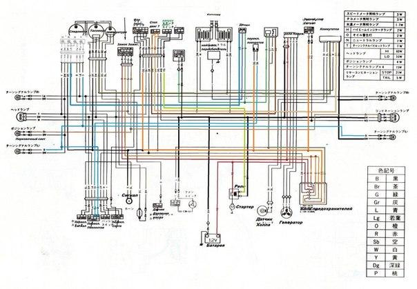 схема проводки (в цвете)