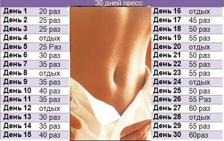 София Бредихина