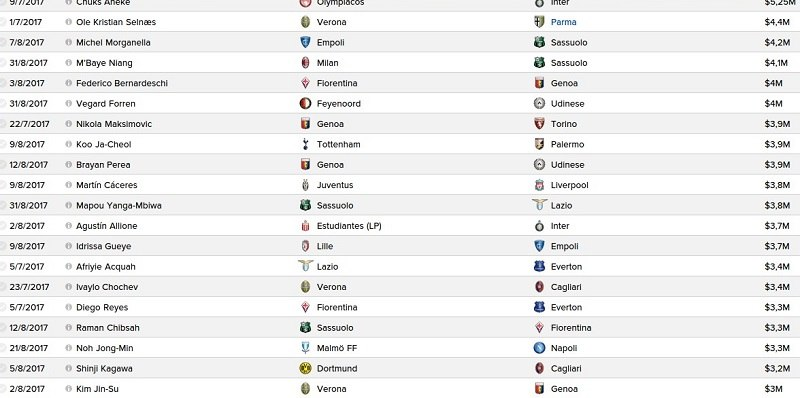 Футбол лига чемпионов 2016-2017 прогнозы матчей на 1.10.2017