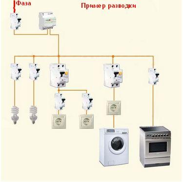 электриков
