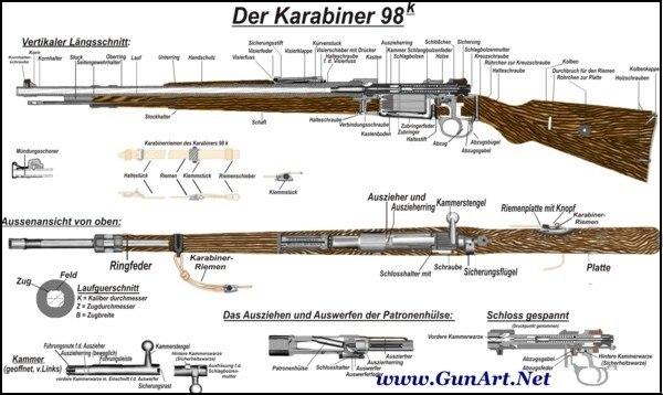 юбилея создания Mauser 98,