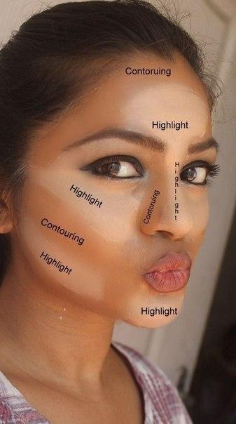 как правильно наносить макияж видео уроки