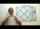 Ведическая Астрология Диг Бала А Тубин