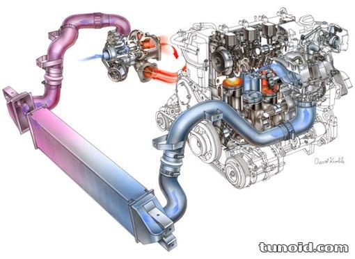 охлаждения двигателя мтз и