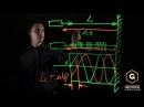 Как лазерная рулетка измеряет расстояние