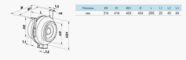 Канальный центробежный вентилятор ВЕНТС ВКМ
