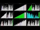 Visualization and Comparison of Sorting Algorithms